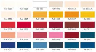how to choose paint colors for your home interior styletech sa society for architecture construction and