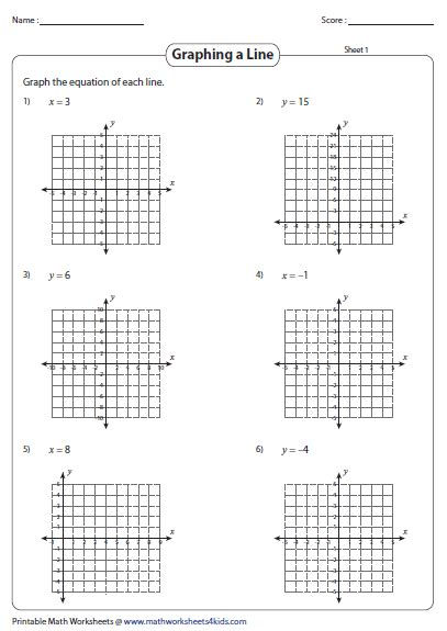 Free Worksheet On Graphing Linear Equations  Kidz Activities