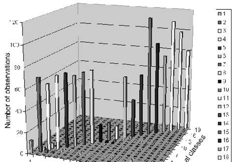 bar chart  table bar chart