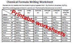basic chemistry introduction worksheets biology helps