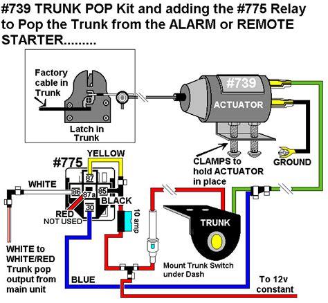 Adding Trunk Pop Actuator