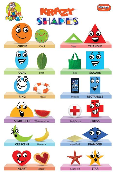 Krazy Shapes Chart Manufacturer And Exporters From India