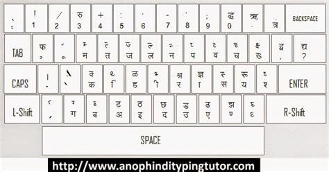 kruti dev 055 marathi font keyboard