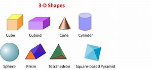 """Search Results for """"Shapes And Names 3d"""" – Calendar 2015"""
