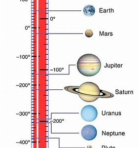 AstronomyForChildren: What is the average temperature of ...