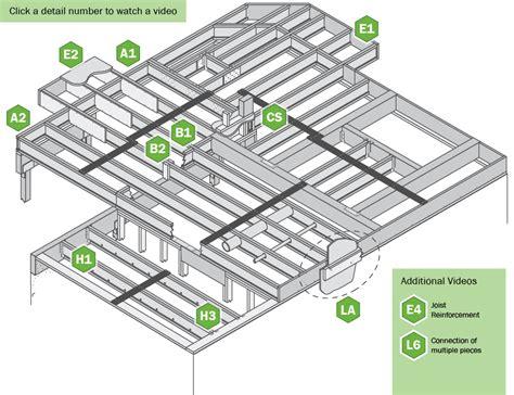 weyerhaeuser trus joist floor installation video guide