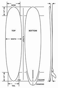 Custom Boards  U2013 Impulse Surf