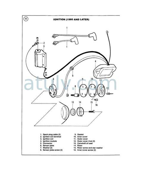 Evo Ignition Shovelhead Page Harley Davidson Forums