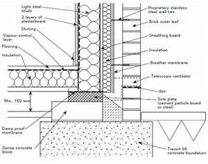 Modular construction - Steelconstruction.info