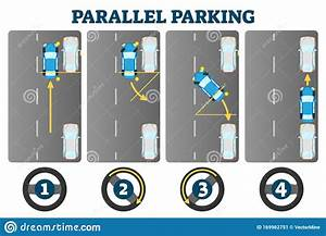 Parallel Parking Example Scheme  Driving License Exam