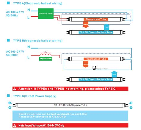 Philip Led T8 Wiring Diagram by T8 Led Light Magnetic Electronic Ballast For Free