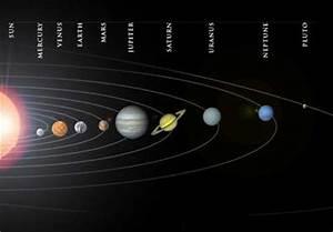 科學家們發現我們的太陽系是個很獨特的地方(圖)