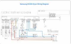 Dryer Repair - Appliantology Org