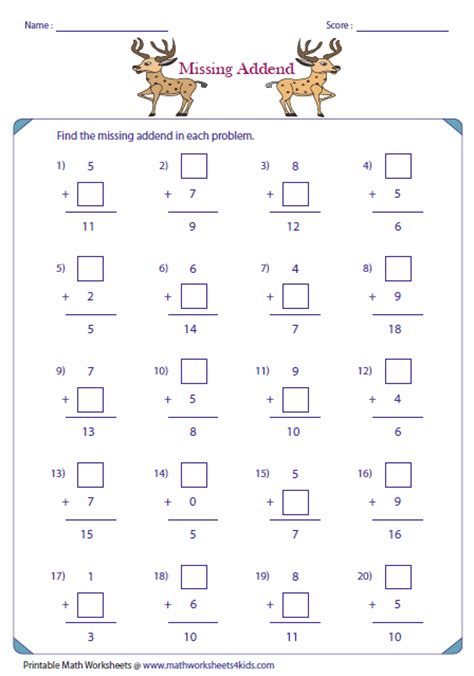 HD wallpapers addition and subtraction equation worksheets
