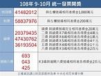 統一發票108年9-10月千萬獎號碼:41482012 | 生活 | 重點新聞 | 中央社 CNA