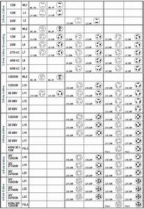 hubbell twist lock plug chart work solutions pinterest With prong 30 twist lock plug wiring together with nema plug and receptacle