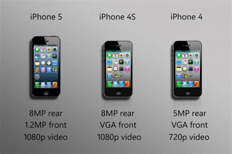 iphone   reportedly    megapixel camera