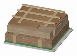 Folie Für Dach : gutex produkt ~ Whattoseeinmadrid.com Haus und Dekorationen