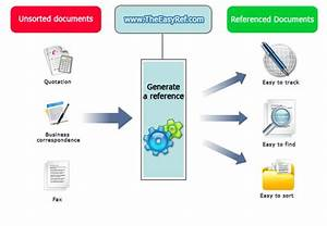 document management system free and online document With how document management system works