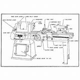 Bed Machine Swing Lathe Manual Procedure Policy Drawing Grandpa Angry Sewing Template Centre 2d Sketch Turret Soundboard Engine Tool Types sketch template