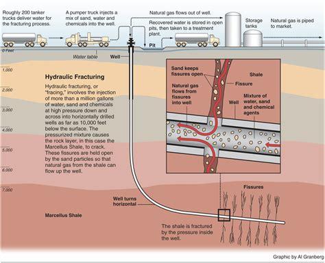 inkling patenteco fracking  waste water treatment