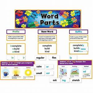 Word parts mini bulletin board set ctp3799 creative for Bulletin board template word