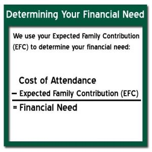 efc  expected family contribution admit
