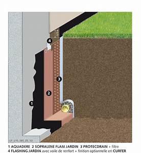 Étanchéité Mur Enterré Par L Intérieur : fiche solution ~ Farleysfitness.com Idées de Décoration