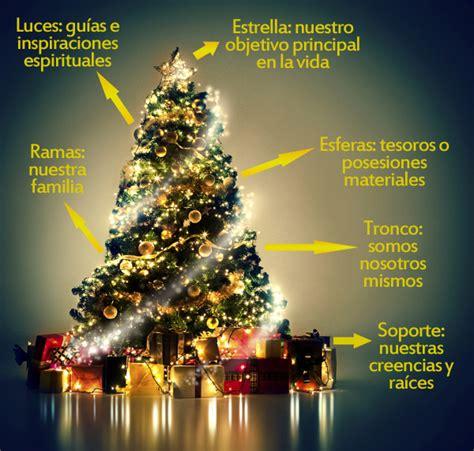 el arbol de navidad y su significado silvia navarro