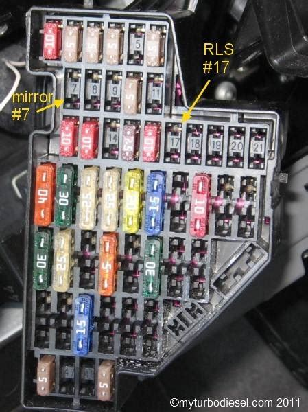 vw jetta tdi fuse box diagram wiring find image