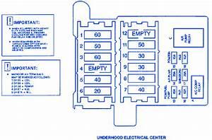 Cadillac Fleetwood 1996 Fuse Box  Block Circuit Breaker Diagram  U00bb Carfusebox