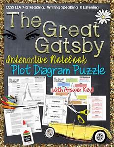 The Great Gatsby  Plot Diagram  Story Map  Plot Pyramid