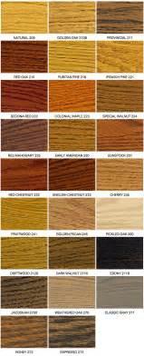minwax wood finish floor supplies