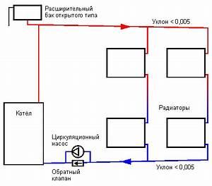 Calcul Puissance Clim : gien cedeo chauffage devis construction maison en ligne ~ Premium-room.com Idées de Décoration