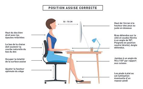 position ergonomique au bureau assis au bureau toute la journée quels sont les dangers