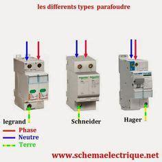 Schéma De Câblage D'un Inverseur Pour Groupe électrogène