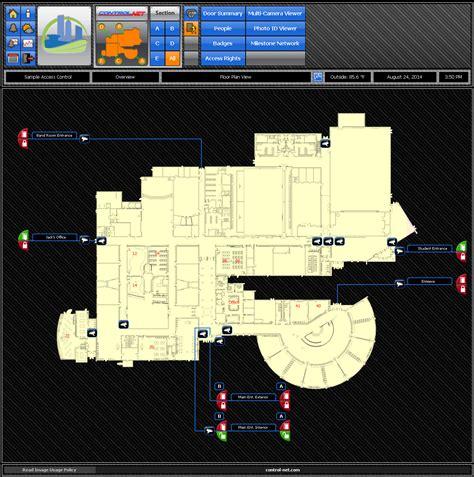 access control controlnet