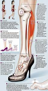 High Heels And Pain  U2013 How To Prevent It   U2013 Nst Health