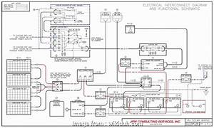 Rv Comfort Zc Thermostat Wiring Diagram New Coleman Rv