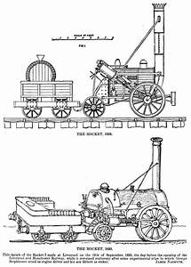Links In The History Of The Locomotive