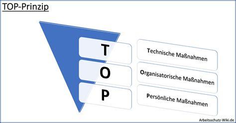 TOP-Prinzip ⚠️ Maßnahmenhierarchie im Arbeitsschutz
