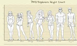 Body Type - Pictures