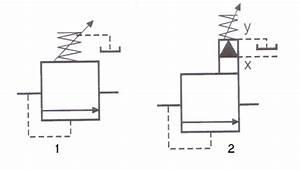 Limiteur De Pression : limiteur de pression la maintenance ~ Melissatoandfro.com Idées de Décoration