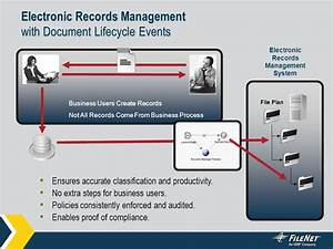 the business case for records management how to get a real With electronic documents records management
