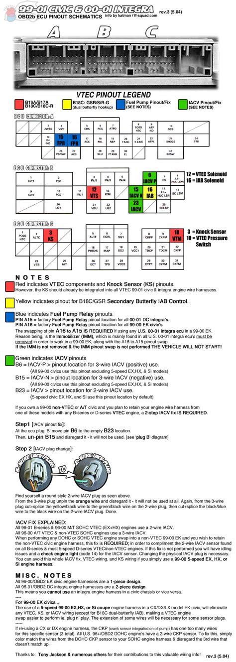 Honda Engine Swap Wiring Guide Vtec Non