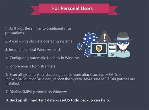 global wannacry ransomware attack infographic