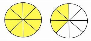 Decimals And Fractions 101