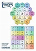 75 best Pronunciation Teaching images on Pinterest ...