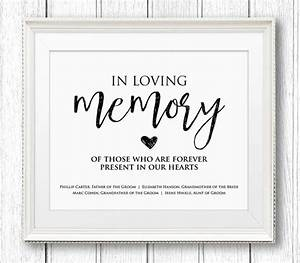Signs posters minty paperie for In loving memory template