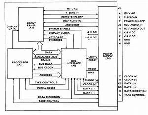 Diagram  Pentium 1 Block Diagram Full Version Hd Quality